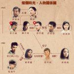 「燦爛時光」人物完整介紹-巫建和、姚淳耀、傅小芸(圖文+影音)