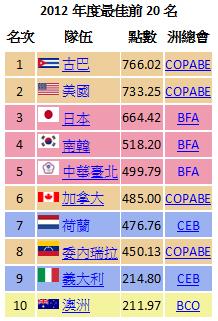 中華民國No.5